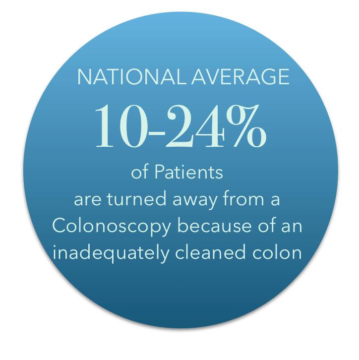 colonoscopy national average facts
