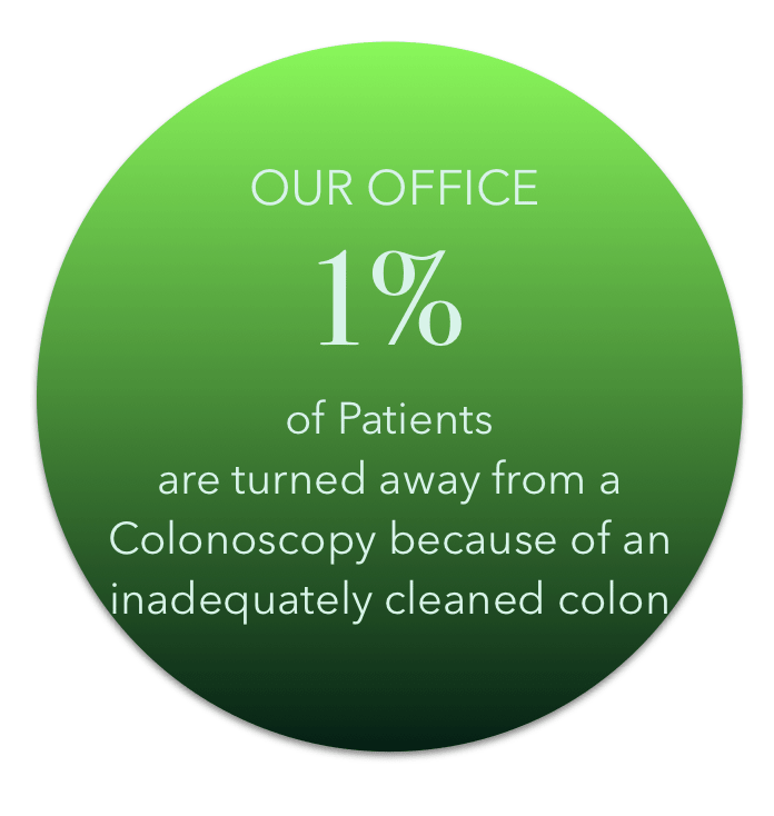 colonoscopy-facts-and-data